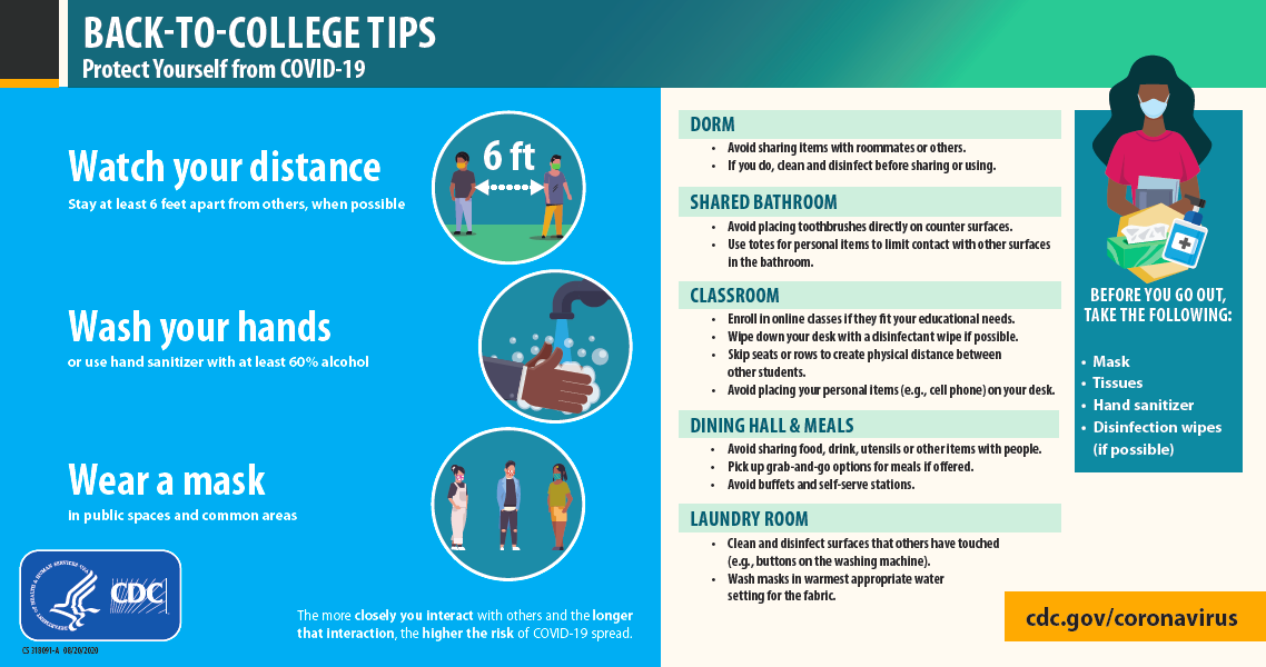 Back to College Tips